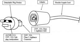 Type C Electrical Plug